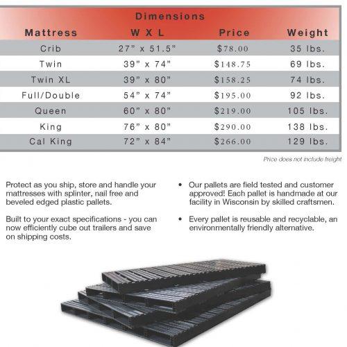 Mattres Plastic Pallets